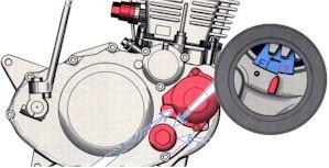 Allumage ZdG Yamaha XT500  Avec Batterie